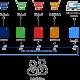 Zentrale Produktverwaltung mit PIM-System