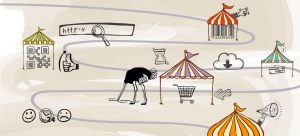 Marktplätze